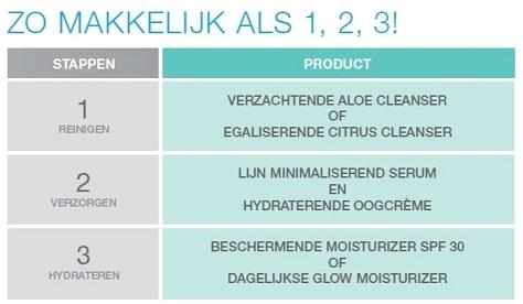 Herbalife Skin, verzorgingstips mannen